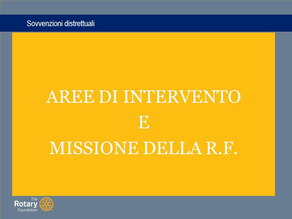 Testata  Lista puntata AREE DI INTERVENTO E MISSIONE DELLA R.F. Sovvenzioni distrettuali