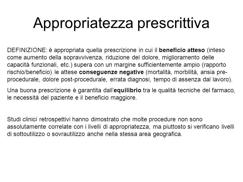 Appropriatezza prescrittiva DEFINIZIONE: è appropriata quella prescrizione in cui il beneficio atteso (inteso come aumento della sopravvivenza, riduzi