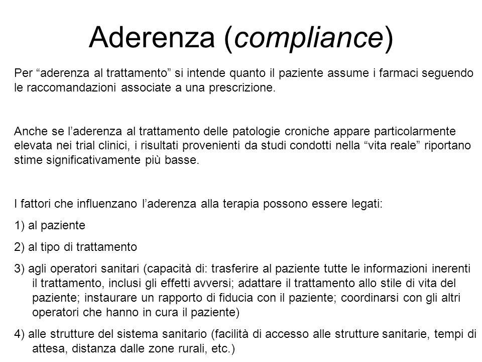 """Aderenza (compliance) Per """"aderenza al trattamento"""" si intende quanto il paziente assume i farmaci seguendo le raccomandazioni associate a una prescri"""