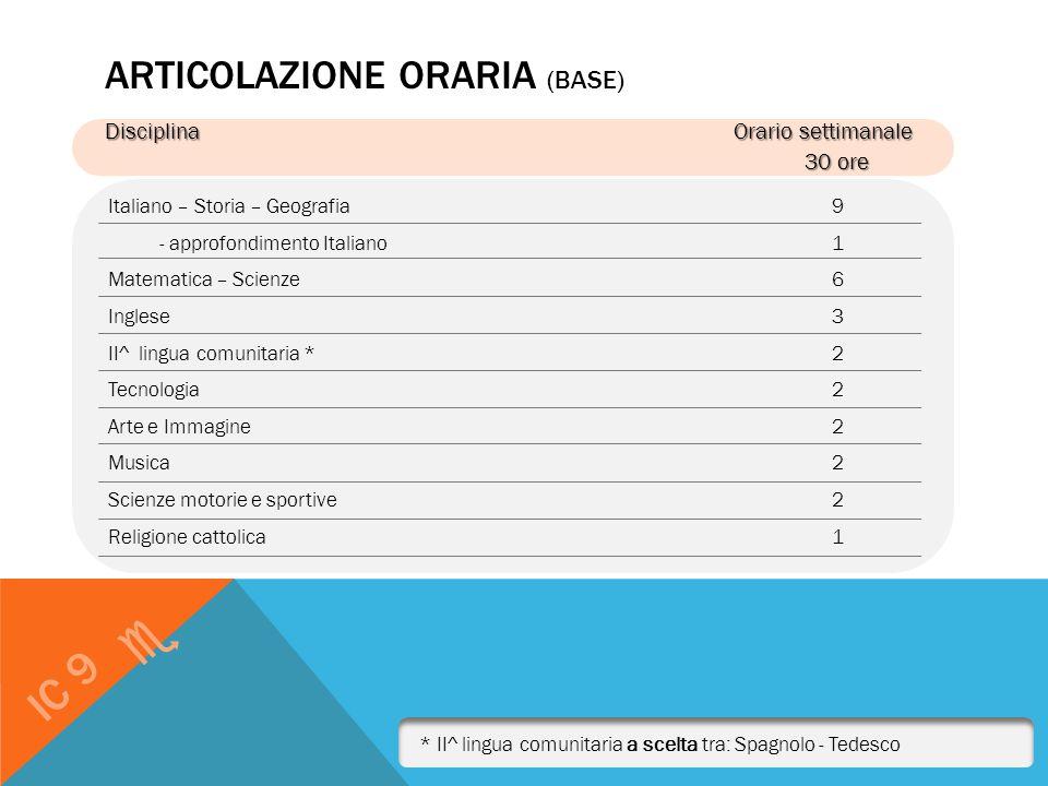 ARTICOLAZIONE ORARIA (BASE) IC 9 e DisciplinaOrario settimanale Italiano – Storia – Geografia - approfondimento Italiano Matematica – Scienze Inglese