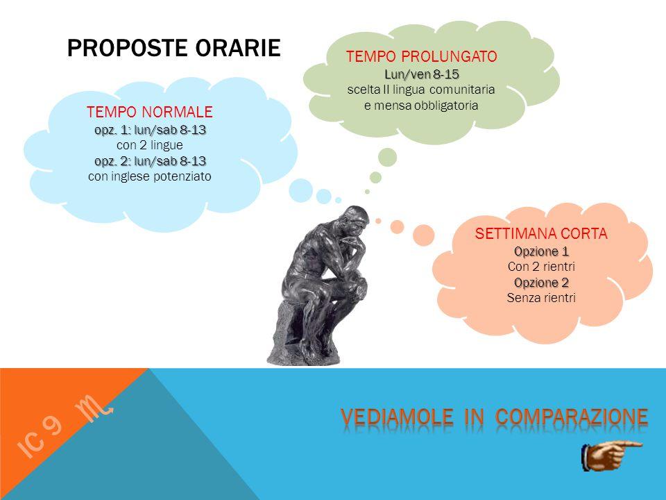 PROPOSTE ORARIE IC 9 e TEMPO NORMALE opz. 1: lun/sab 8-13 con 2 lingue opz. 2: lun/sab 8-13 con inglese potenziato TEMPO PROLUNGATO Lun/ven 8-15 scelt