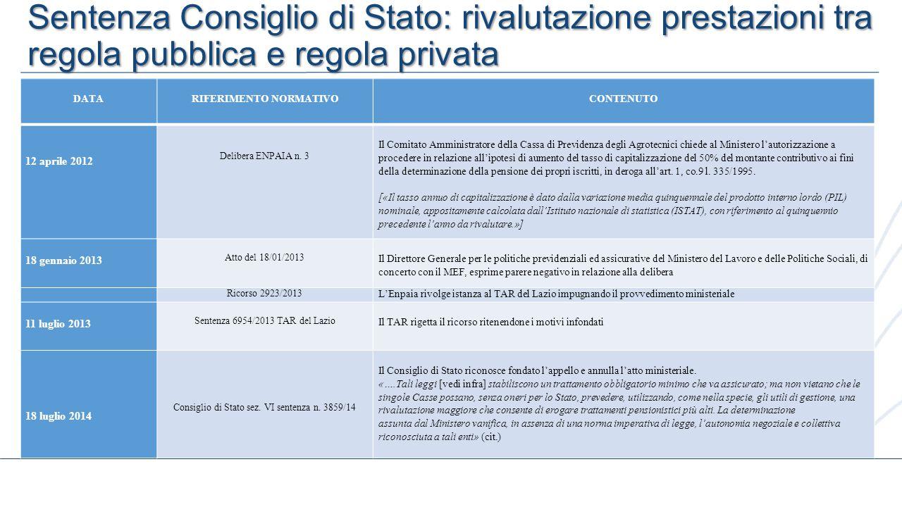 3 Sentenza Consiglio di Stato: rivalutazione prestazioni tra regola pubblica e regola privata DATARIFERIMENTO NORMATIVO CONTENUTO 12 aprile 2012 Delib