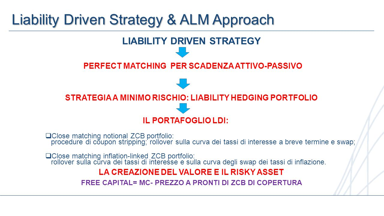 7 Liability Driven Strategy & ALM Approach LIABILITY DRIVEN STRATEGY PERFECT MATCHING PER SCADENZA ATTIVO-PASSIVO STRATEGIA A MINIMO RISCHIO: LIABILITY HEDGING PORTFOLIO IL PORTAFOGLIO LDI:  Close matching notional ZCB portfolio: procedure di coupon stripping; rollover sulla curva dei tassi di interesse a breve termine e swap;  Close matching inflation-linked ZCB portfolio: rollover sulla curva dei tassi di interesse e sulla curva degli swap dei tassi di inflazione.