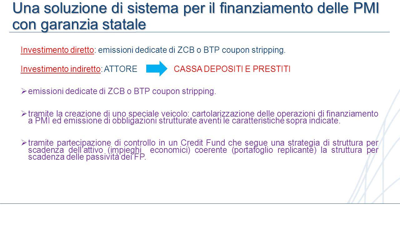 8 Una soluzione di sistema per il finanziamento delle PMI con garanzia statale Investimento diretto: emissioni dedicate di ZCB o BTP coupon stripping.