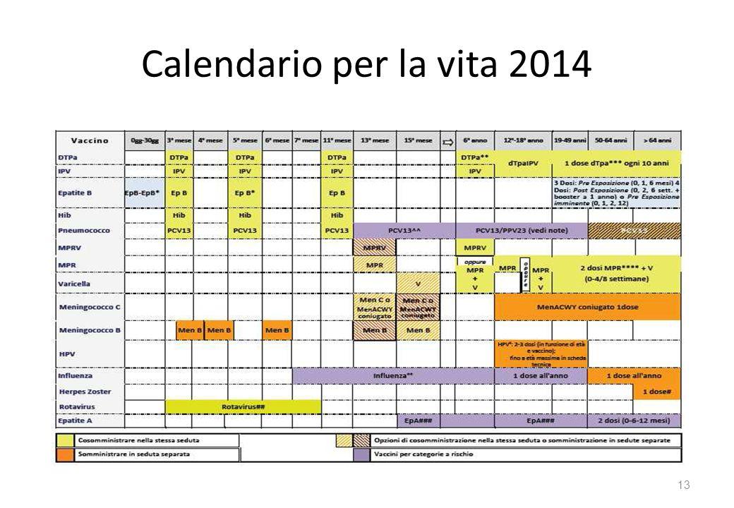 Calendario per la vita 2014 13