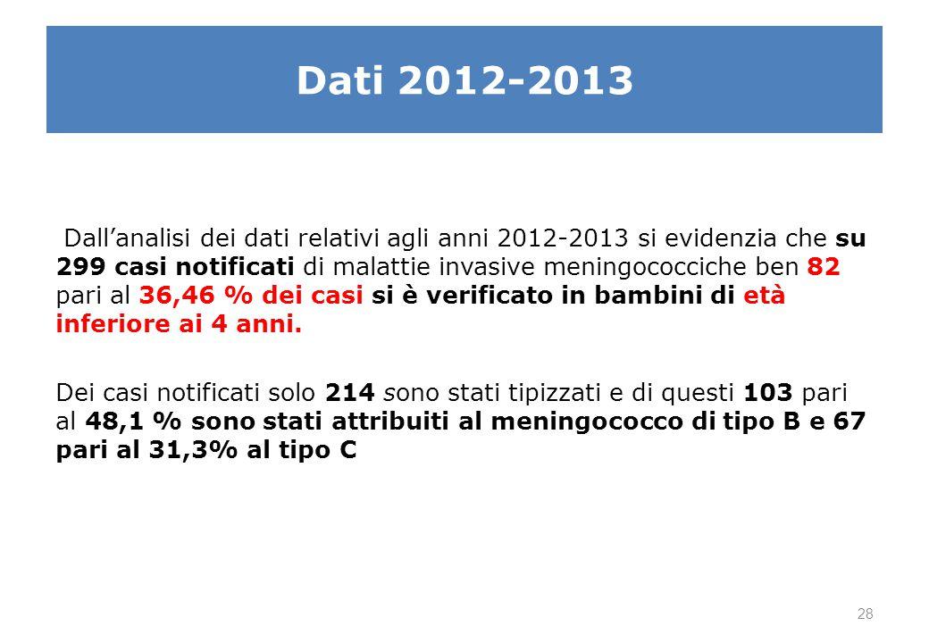 Dati 2012-2013 Dall'analisi dei dati relativi agli anni 2012-2013 si evidenzia che su 299 casi notificati di malattie invasive meningococciche ben 82