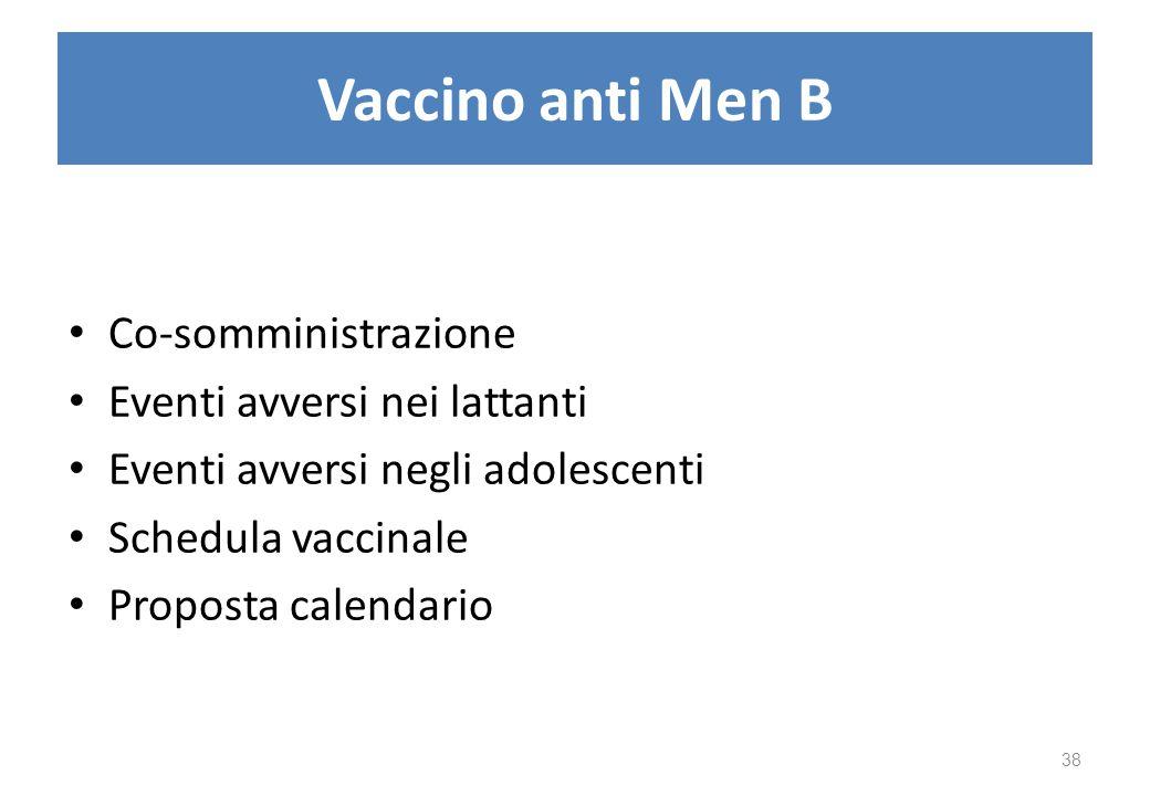 Vaccino anti Men B Co-somministrazione Eventi avversi nei lattanti Eventi avversi negli adolescenti Schedula vaccinale Proposta calendario 38