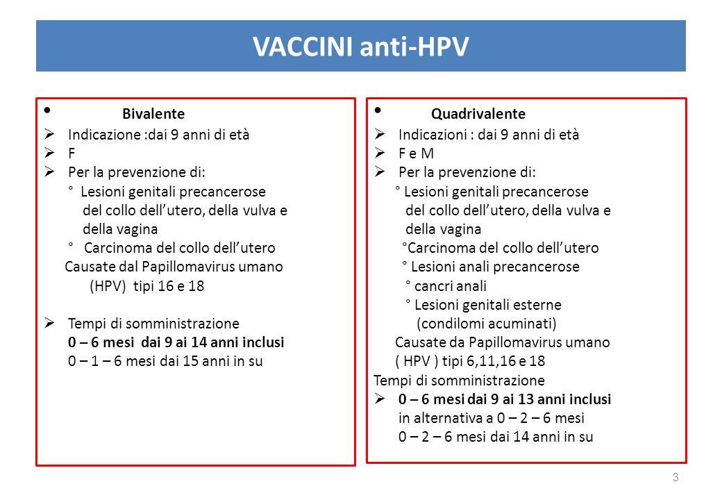 VACCINI anti-HPV Bivalente  Indicazione :dai 9 anni di età  F  Per la prevenzione di: ° Lesioni genitali precancerose del collo dell'utero, della v