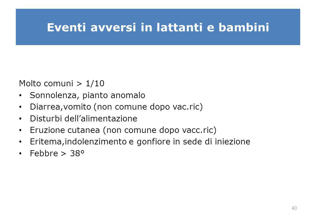 Eventi avversi in lattanti e bambini Molto comuni > 1/10 Sonnolenza, pianto anomalo Diarrea,vomito (non comune dopo vac.ric) Disturbi dell'alimentazio