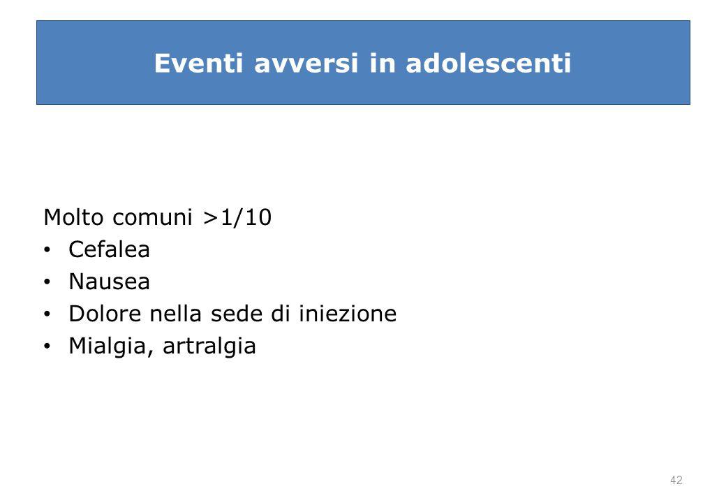 Eventi avversi in adolescenti Molto comuni >1/10 Cefalea Nausea Dolore nella sede di iniezione Mialgia, artralgia 42