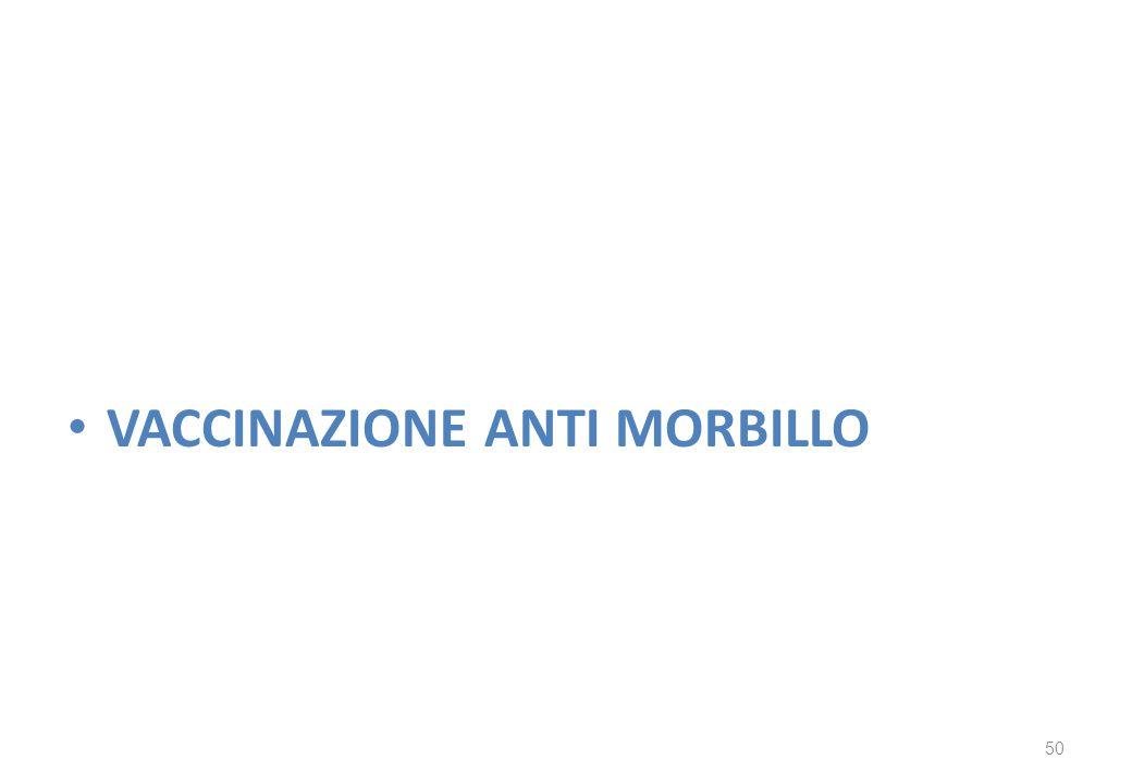 VACCINAZIONE ANTI MORBILLO 50