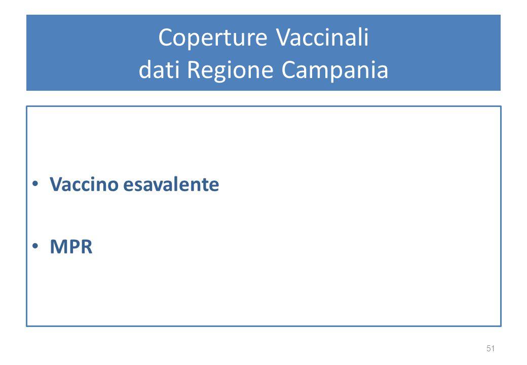 Coperture Vaccinali dati Regione Campania Vaccino esavalente MPR 51