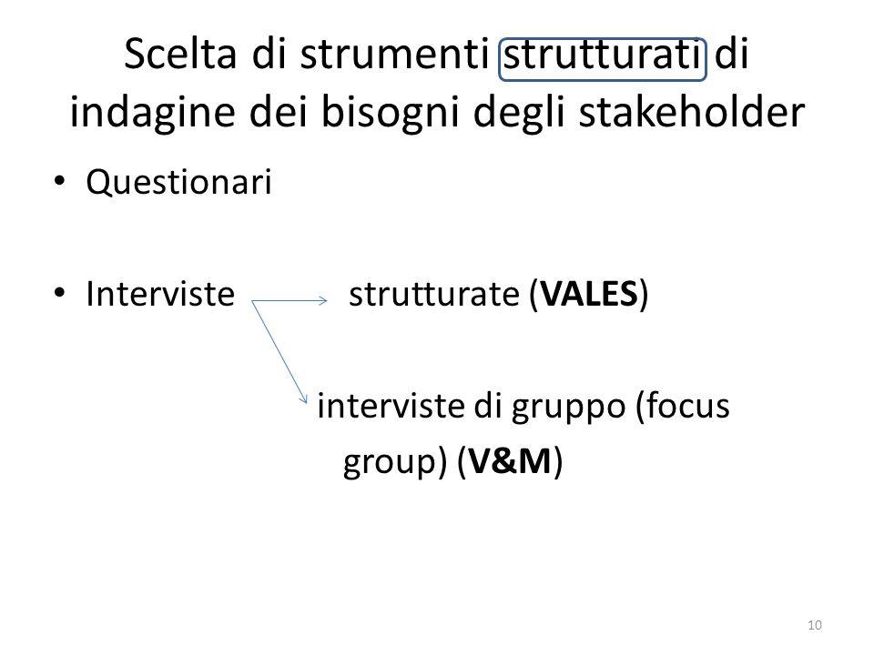 Scelta di strumenti strutturati di indagine dei bisogni degli stakeholder Questionari Interviste strutturate (VALES) interviste di gruppo (focus group