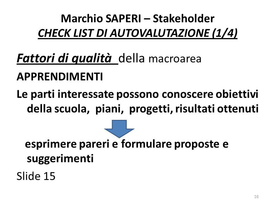 Marchio SAPERI – Stakeholder CHECK LIST DI AUTOVALUTAZIONE (1/4) Fattori di qualità della macroarea APPRENDIMENTI Le parti interessate possono conosce