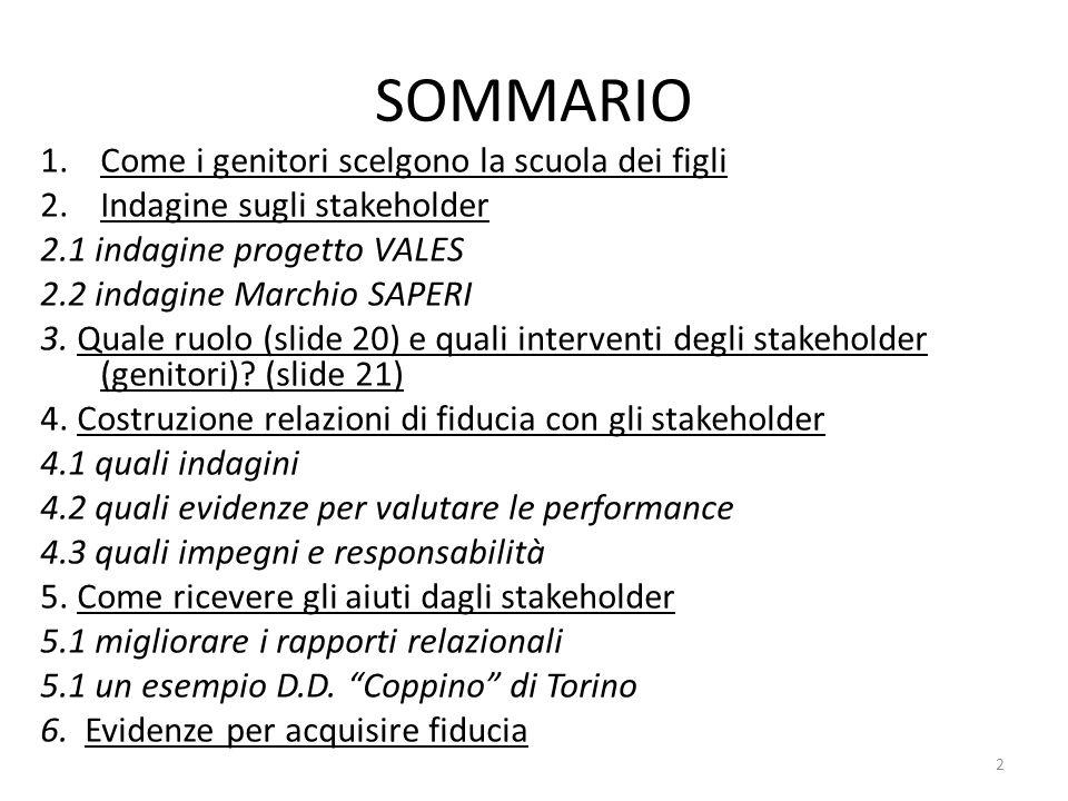 SOMMARIO 1.Come i genitori scelgono la scuola dei figli 2.Indagine sugli stakeholder 2.1 indagine progetto VALES 2.2 indagine Marchio SAPERI 3. Quale