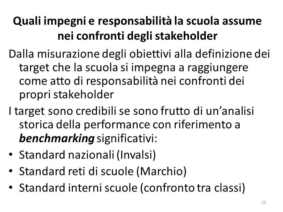 Quali impegni e responsabilità la scuola assume nei confronti degli stakeholder Dalla misurazione degli obiettivi alla definizione dei target che la s