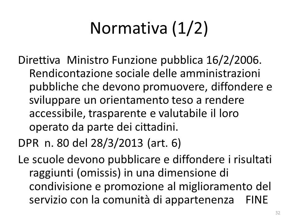 Normativa (1/2) Direttiva Ministro Funzione pubblica 16/2/2006. Rendicontazione sociale delle amministrazioni pubbliche che devono promuovere, diffond