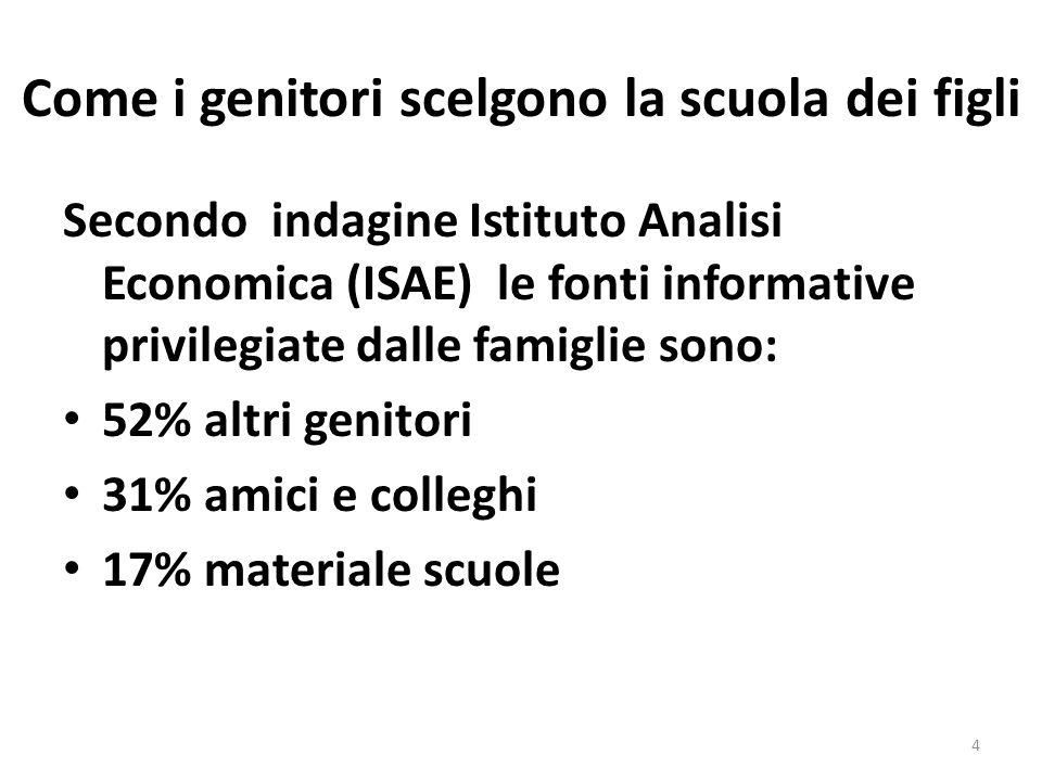 Come i genitori scelgono la scuola dei figli Secondo indagine Istituto Analisi Economica (ISAE) le fonti informative privilegiate dalle famiglie sono: