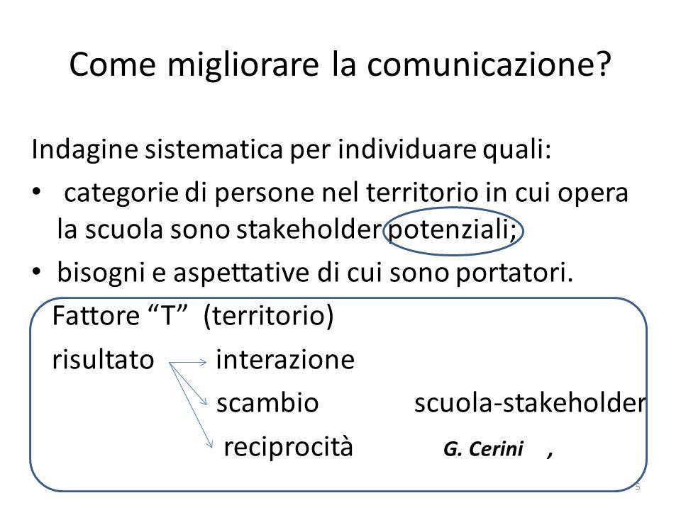 Come migliorare la comunicazione? Indagine sistematica per individuare quali: categorie di persone nel territorio in cui opera la scuola sono stakehol