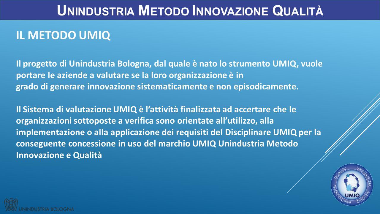 U NINDUSTRIA M ETODO I NNOVAZIONE Q UALITÀ IL METODO UMIQ Il progetto di Unindustria Bologna, dal quale è nato lo strumento UMIQ, vuole portare le azi