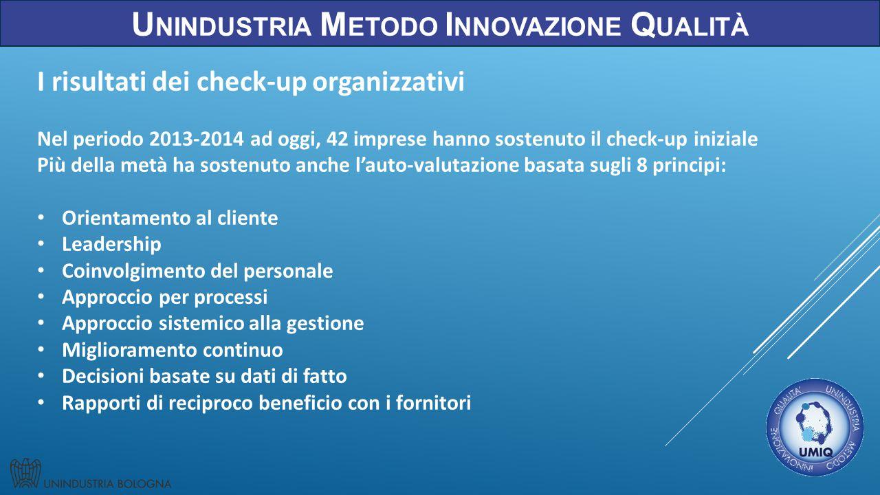 U NINDUSTRIA M ETODO I NNOVAZIONE Q UALITÀ I risultati dei check-up organizzativi Nel periodo 2013-2014 ad oggi, 42 imprese hanno sostenuto il check-u