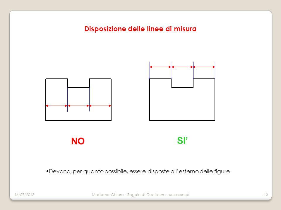Disposizione delle linee di misura Devono, per quanto possibile, essere disposte all'esterno delle figure NO SI' 16/07/2013Madama Chiara - Regole di Q