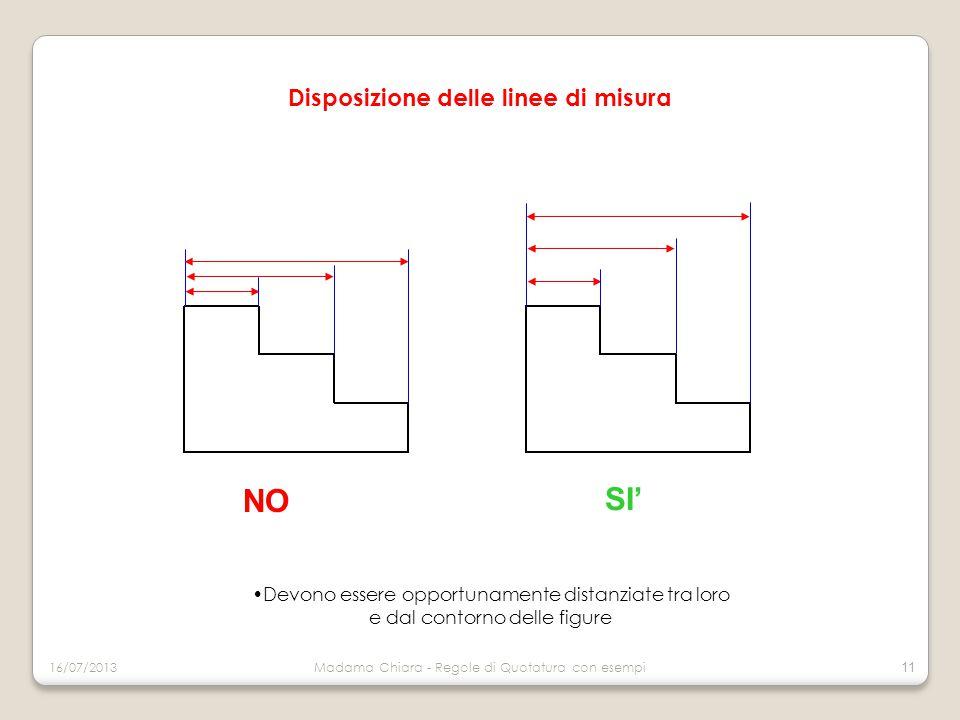Disposizione delle linee di misura Devono essere opportunamente distanziate tra loro e dal contorno delle figure NO SI' 16/07/2013Madama Chiara - Rego