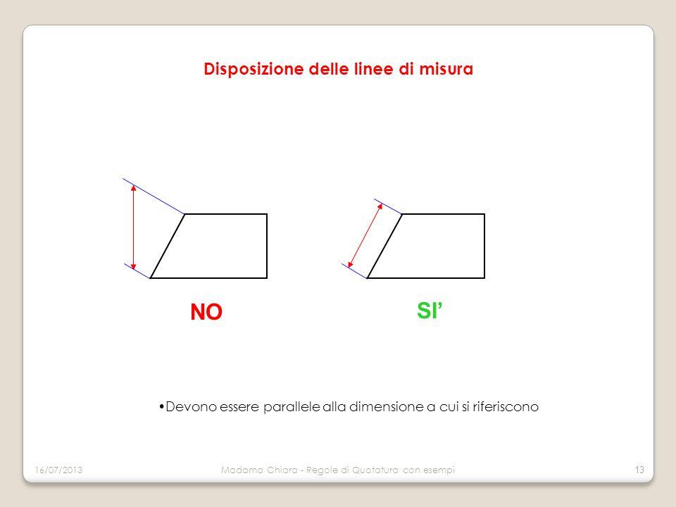Disposizione delle linee di misura Devono essere parallele alla dimensione a cui si riferiscono NO SI' 16/07/2013Madama Chiara - Regole di Quotatura c