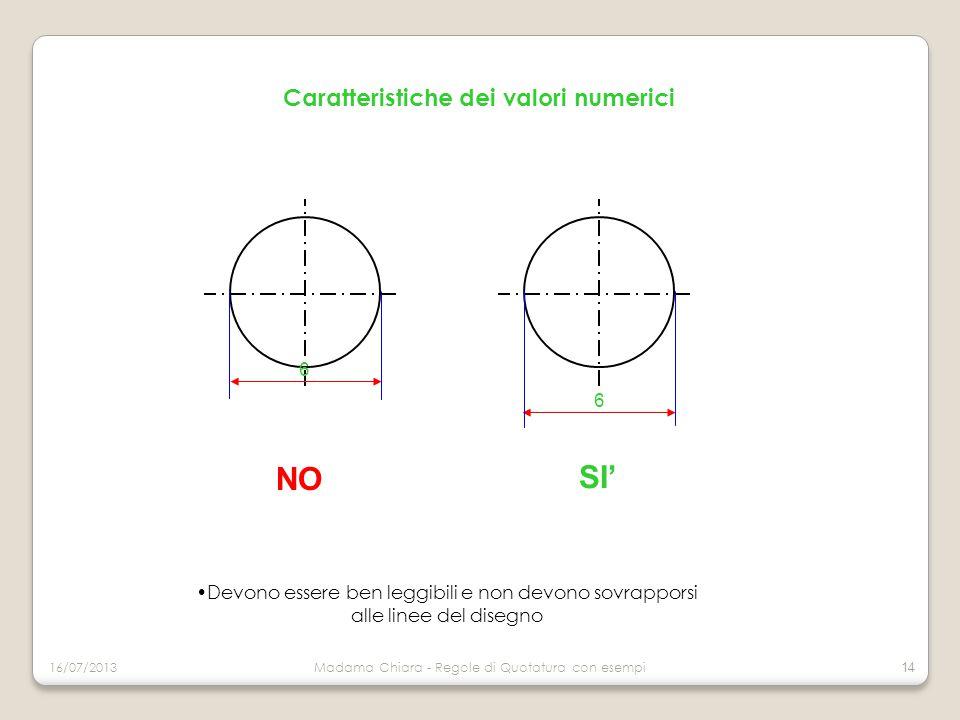 Caratteristiche dei valori numerici Devono essere ben leggibili e non devono sovrapporsi alle linee del disegno 6 6 NO SI' 16/07/2013Madama Chiara - R