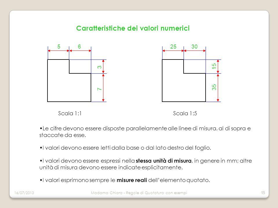 Caratteristiche dei valori numerici Le cifre devono essere disposte parallelamente alle linee di misura, al di sopra e staccate da esse. I valori devo