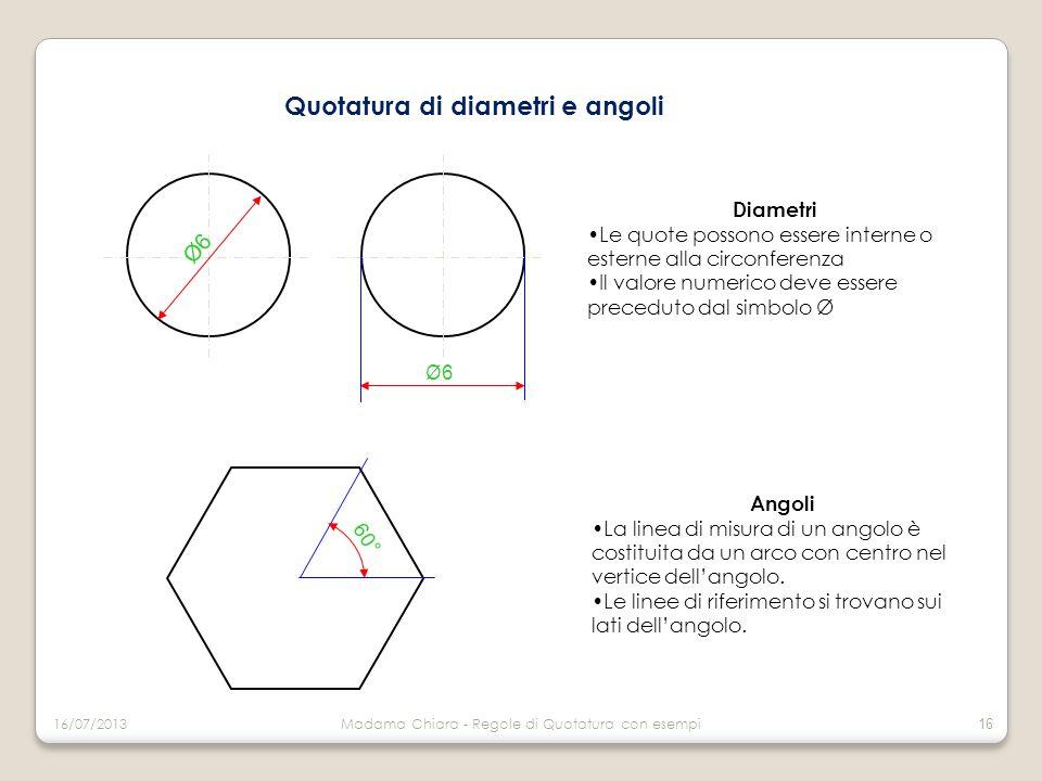 Quotatura di diametri e angoli Diametri Le quote possono essere interne o esterne alla circonferenza Il valore numerico deve essere preceduto dal simb