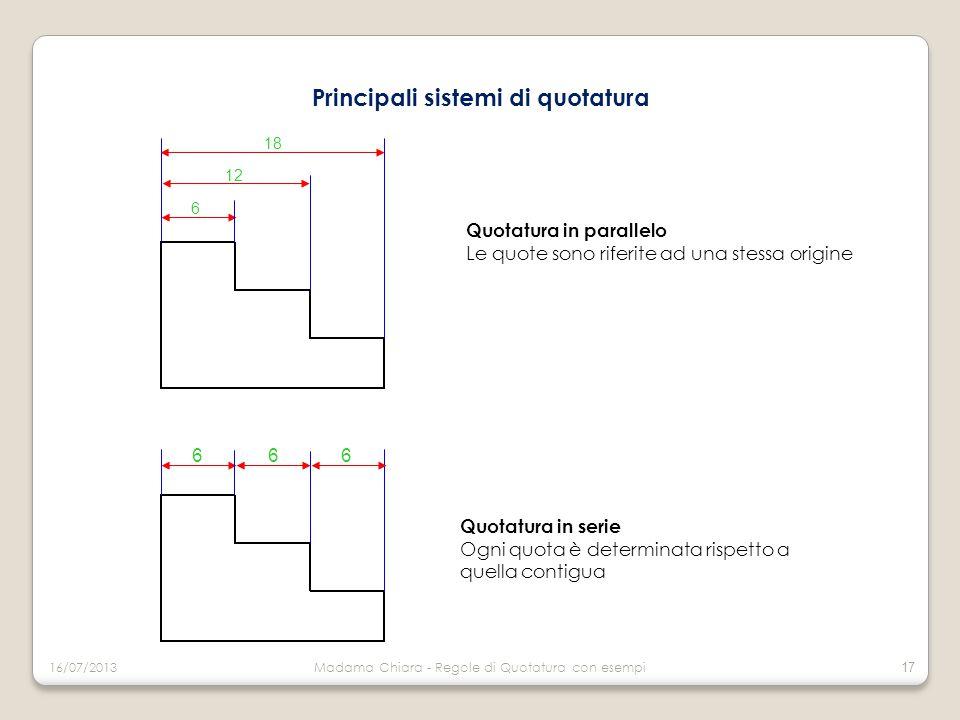 Principali sistemi di quotatura Quotatura in parallelo Le quote sono riferite ad una stessa origine Quotatura in serie Ogni quota è determinata rispet