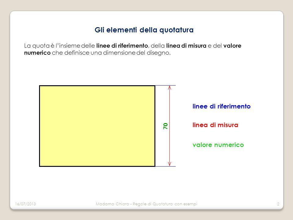 Caratteristiche delle linee di riferimento 16/07/2013Madama Chiara - Regole di Quotatura con esempi3 Vengono disegnate con linea continua fine Hanno inizio nell'estremo dell'elemento da quotare