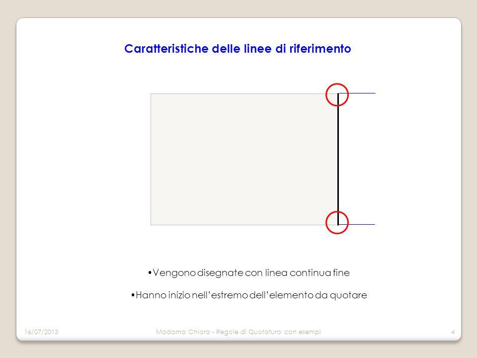 Caratteristiche delle linee di riferimento Vengono disegnate con linea continua fine Hanno inizio nell'estremo dell'elemento da quotare 16/07/2013Mada