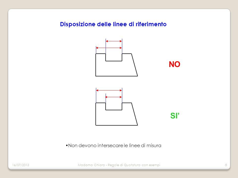 Disposizione delle linee di riferimento Non devono intersecare altre linee del disegno NO SI' 16/07/2013Madama Chiara - Regole di Quotatura con esempi 6