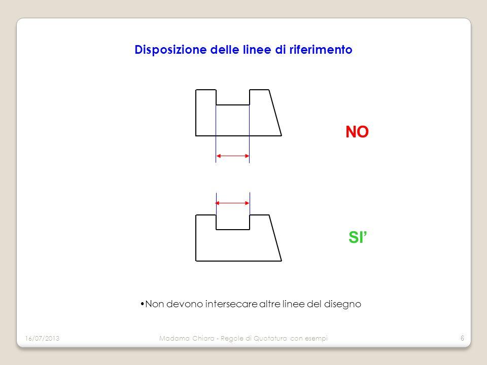 Disposizione delle linee di riferimento Non devono intersecare altre linee del disegno NO SI' 16/07/2013Madama Chiara - Regole di Quotatura con esempi
