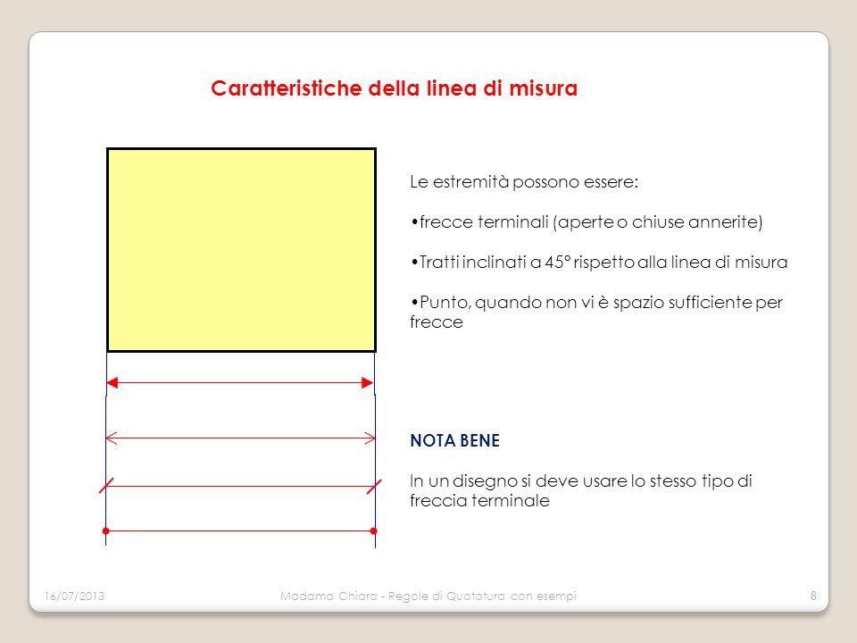 Disposizione delle linee di misura Non devono coincidere con assi di simmetria o linee di contorno della figura NO SI' 16/07/2013Madama Chiara - Regole di Quotatura con esempi 9