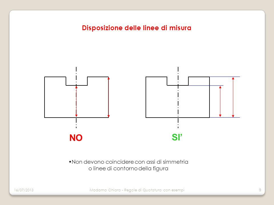 Disposizione delle linee di misura Devono, per quanto possibile, essere disposte all'esterno delle figure NO SI' 16/07/2013Madama Chiara - Regole di Quotatura con esempi 10