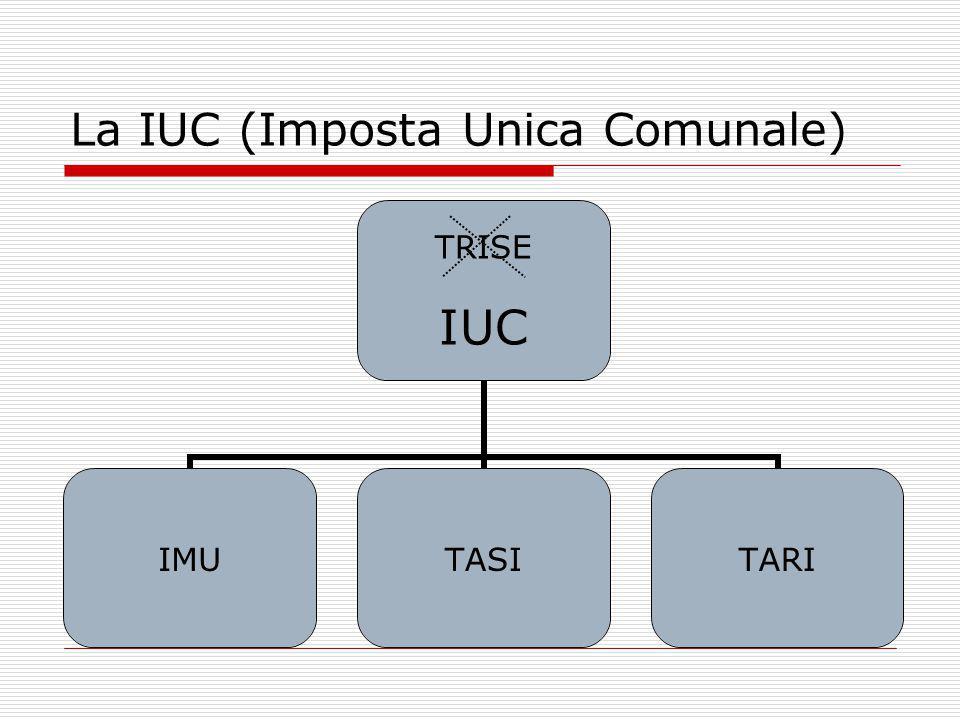 La IUC (Imposta Unica Comunale) TRISE IUC IMUTASITARI