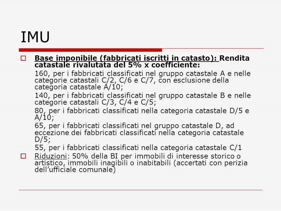 IMU  Base imponibile (fabbricati iscritti in catasto): Rendita catastale rivalutata del 5% x coefficiente: 160, per i fabbricati classificati nel gruppo catastale A e nelle categorie catastali C/2, C/6 e C/7, con esclusione della categoria catastale A/10; 140, per i fabbricati classificati nel gruppo catastale B e nelle categorie catastali C/3, C/4 e C/5; 80, per i fabbricati classificati nella categoria catastale D/5 e A/10; 65, per i fabbricati classificati nel gruppo catastale D, ad eccezione dei fabbricati classificati nella categoria catastale D/5; 55, per i fabbricati classificati nella categoria catastale C/1  Riduzioni: 50% della BI per immobili di interesse storico o artistico, immobili inagibili o inabitabili (accertati con perizia dell'ufficiale comunale)