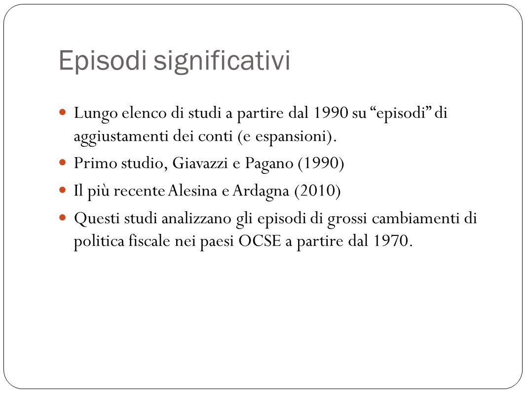 Episodi significativi Lungo elenco di studi a partire dal 1990 su episodi di aggiustamenti dei conti (e espansioni).