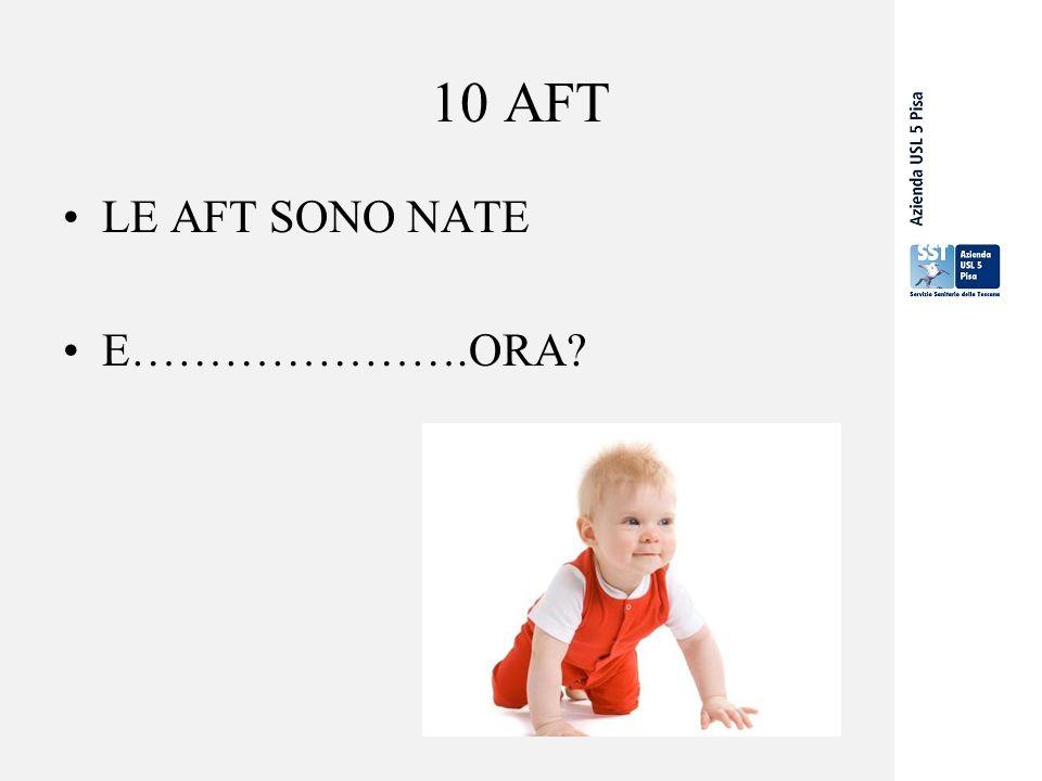 10 AFT LE AFT SONO NATE E………………….ORA?