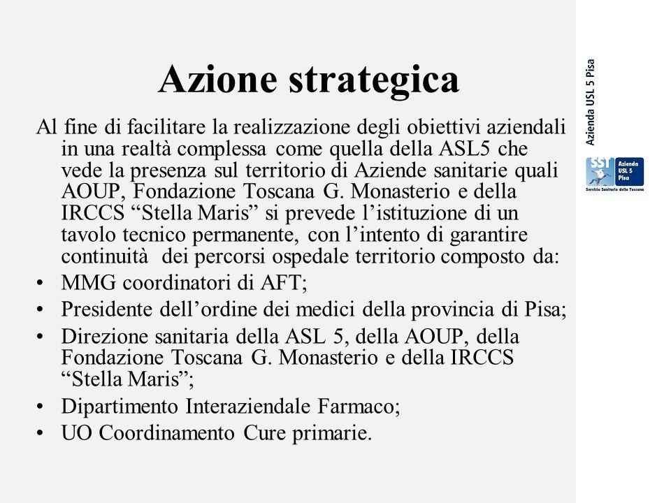 Azione strategica Al fine di facilitare la realizzazione degli obiettivi aziendali in una realtà complessa come quella della ASL5 che vede la presenza sul territorio di Aziende sanitarie quali AOUP, Fondazione Toscana G.