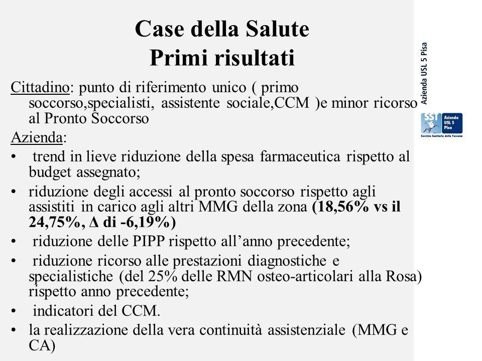 Case della Salute Primi risultati Cittadino: punto di riferimento unico ( primo soccorso,specialisti, assistente sociale,CCM )e minor ricorso al Pront