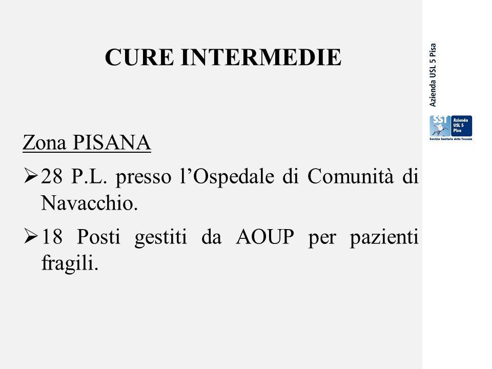 Zona PISANA  28 P.L. presso l'Ospedale di Comunità di Navacchio.  18 Posti gestiti da AOUP per pazienti fragili.