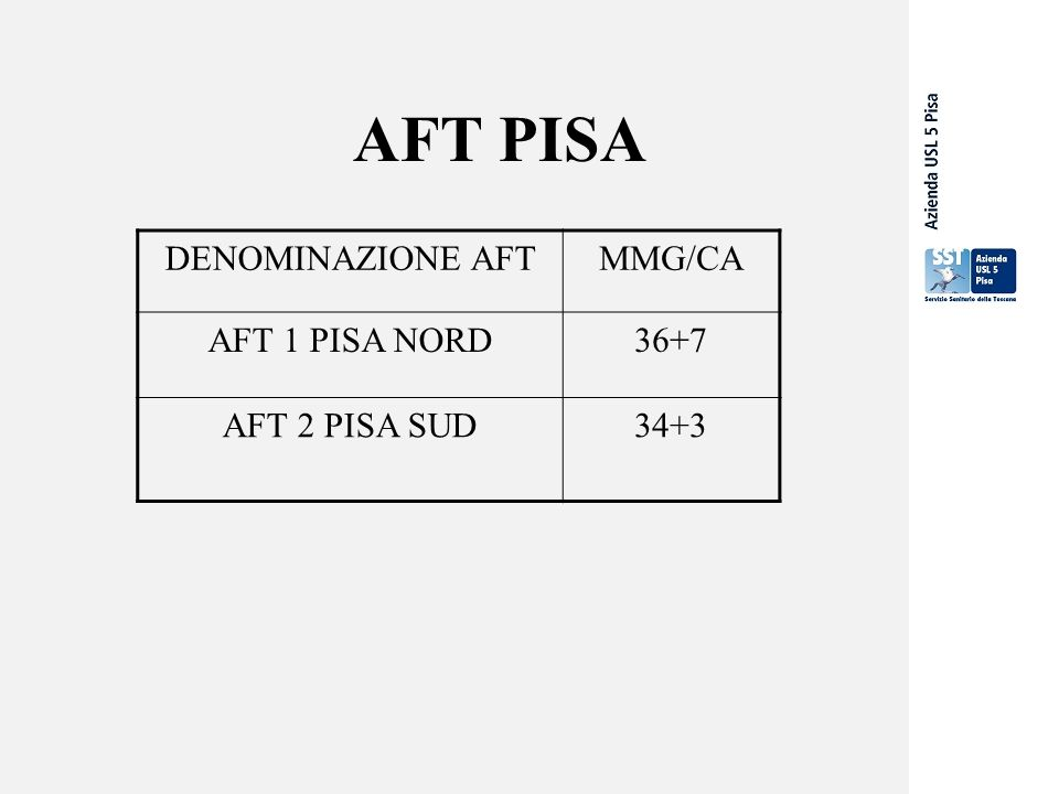 AFT PISA DENOMINAZIONE AFTMMG/CA AFT 1 PISA NORD36+7 AFT 2 PISA SUD34+3