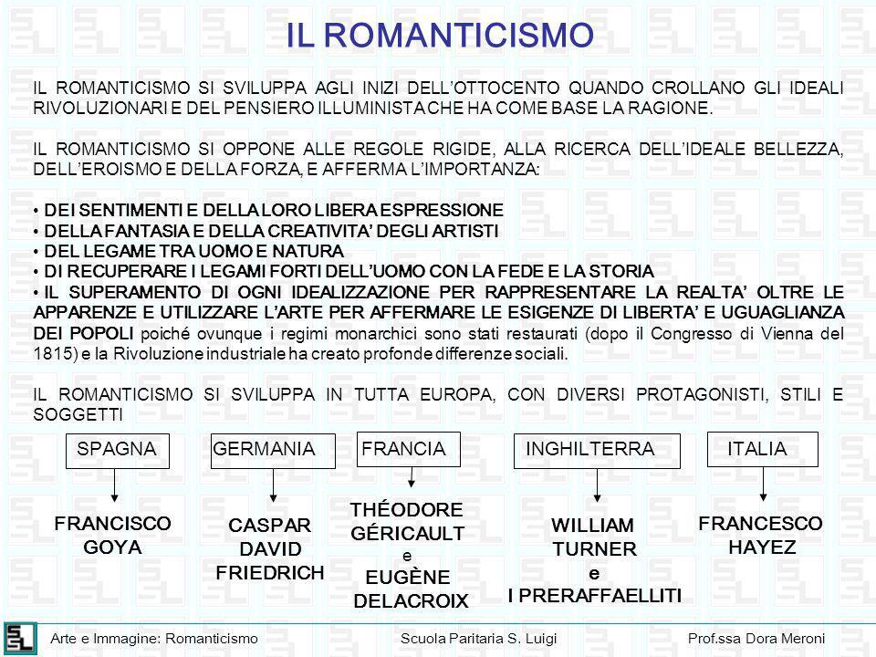 Arte e Immagine: RomanticismoScuola Paritaria S. LuigiProf.ssa Dora Meroni IL ROMANTICISMO IL ROMANTICISMO SI SVILUPPA AGLI INIZI DELL'OTTOCENTO QUAND
