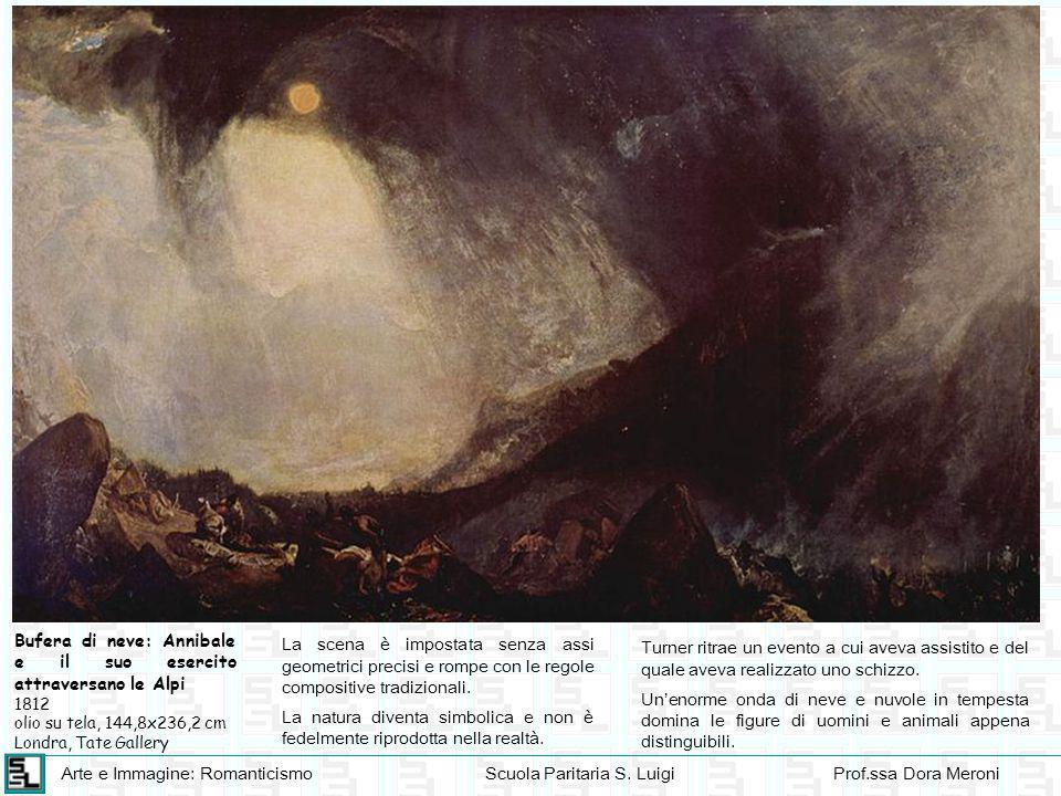 Arte e Immagine: RomanticismoScuola Paritaria S. LuigiProf.ssa Dora Meroni Bufera di neve: Annibale e il suo esercito attraversano le Alpi 1812 olio s