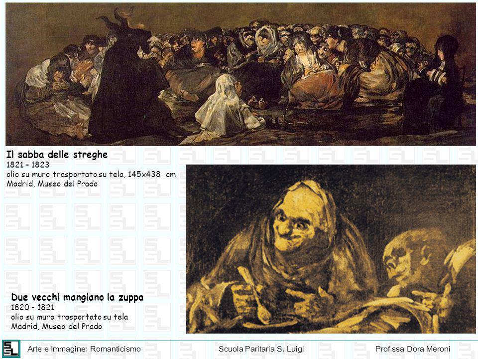 Arte e Immagine: RomanticismoScuola Paritaria S. LuigiProf.ssa Dora Meroni Il sabba delle streghe 1821 - 1823 olio su muro trasportato su tela, 145x43