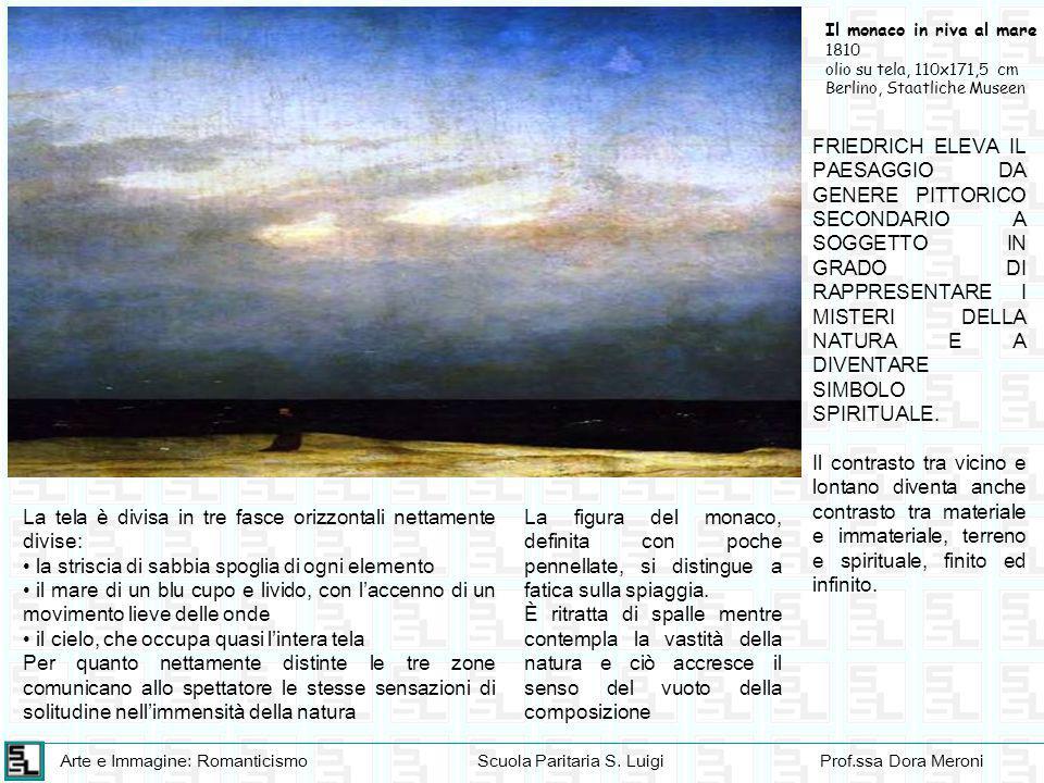 Arte e Immagine: RomanticismoScuola Paritaria S. LuigiProf.ssa Dora Meroni FRIEDRICH ELEVA IL PAESAGGIO DA GENERE PITTORICO SECONDARIO A SOGGETTO IN G